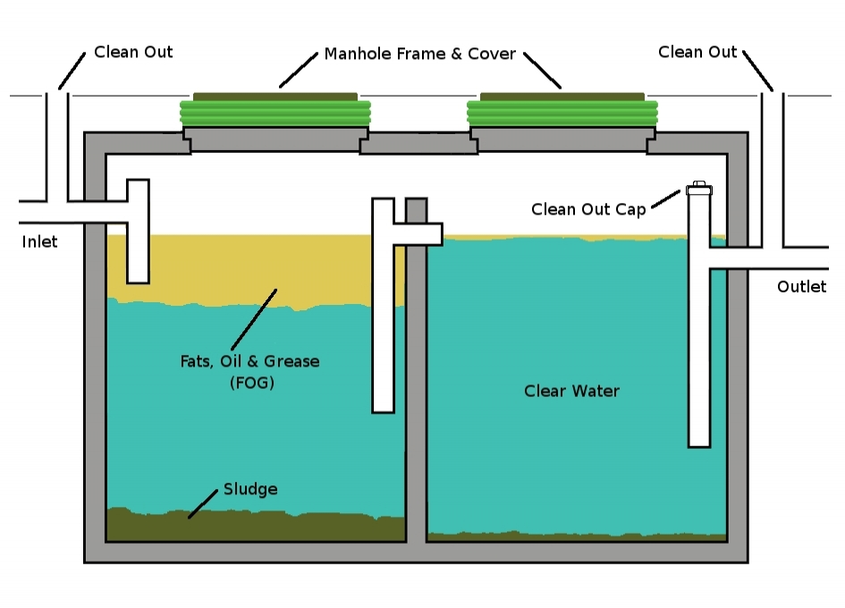 Thiết kế hầm cầu 2 ngăn